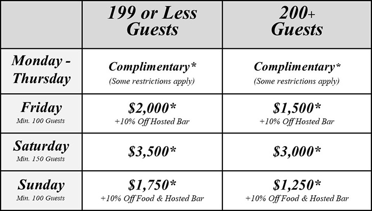 Banquet Hall Wedding Room Rental Fees