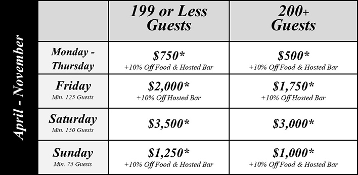 River Park Room Rental Fees at Celebrations on the River