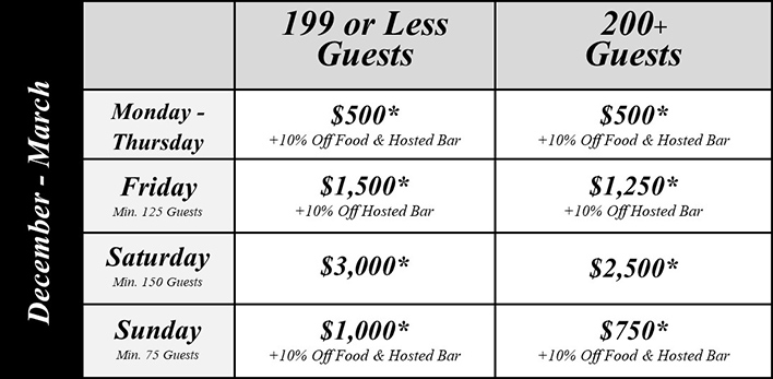 River Park Winter Room Rental Fees at Celebrations on the River La Crosse, WI