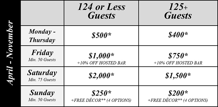 Serenity Hall Room Rental Fees at Celebrations on the River. Summer room rental fees for weddings in La Crosse, WI
