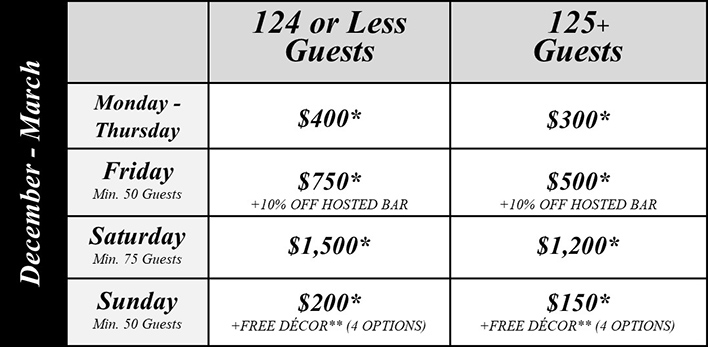 Serenity Hall Room Rental Fees at Celebrations on the River. Winter room rental fees for weddings in La Crosse, WI